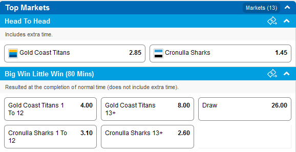 Late_Mail__Gold_Coast_Titans_vs_Cronulla_Sharks_Tips,_Odds_and_Teams_–_NRL_2016_Round_21