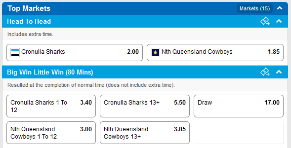 late_mail__cronulla_sharks_vs_nth_queensland_cowboys_tips_odds_and_betting_-_nrl_preliminary_final_2016