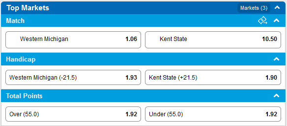 csgo betting tips college football lines and spreads