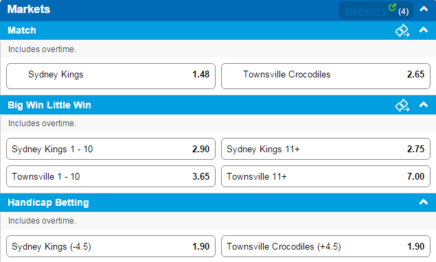 Sydney_Kings_vs_Townsville_Crocodiles_Tips_Odds_and_Betting_-_2015_NBL_Round_4
