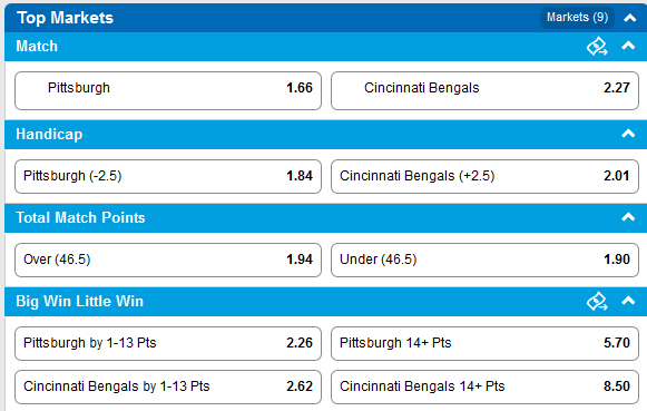 Pittsburgh_vs_Cincinnati_Bengals_Tips,_Odds_and_Betting_-_NFL_Wildcard_Playoffs_2016